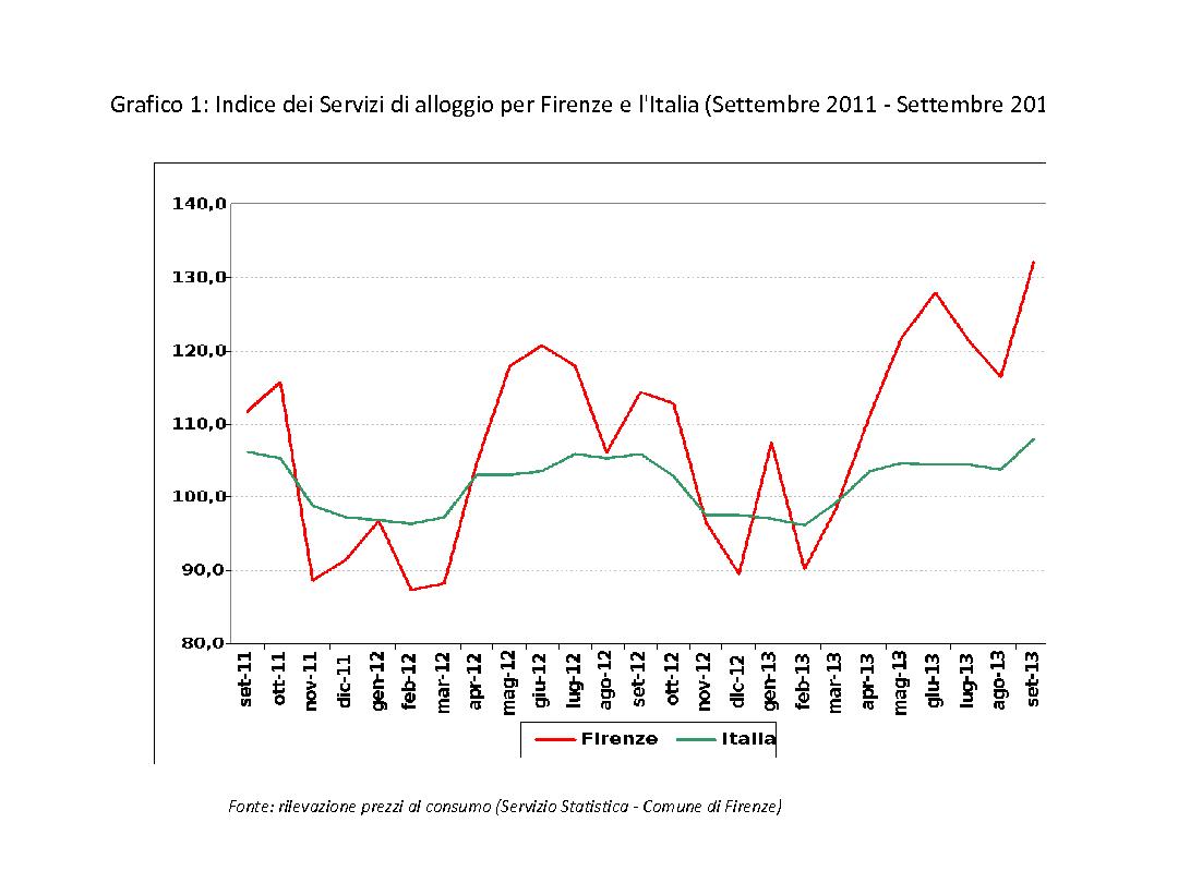 dati_ciclismo1